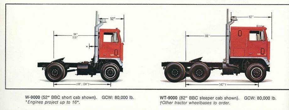 How To Measure Wheel Base >> Ford Wt9000 Total Performance Show On The Workbench Big Rigs