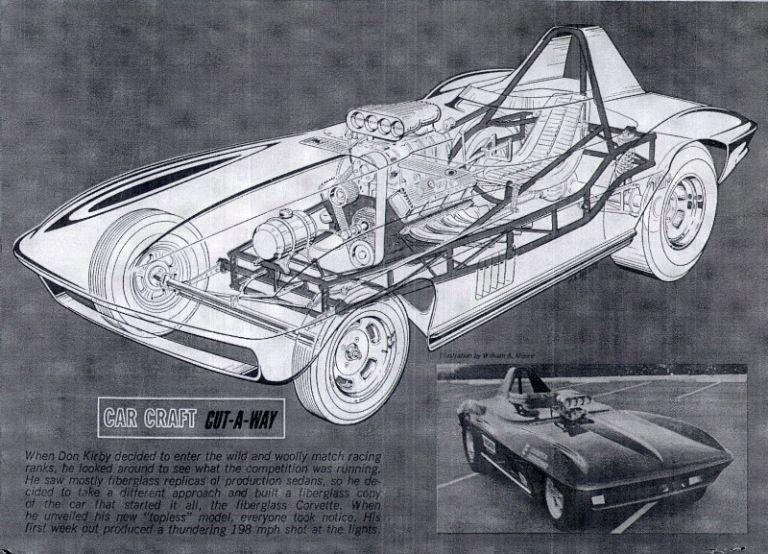 DonKirby67Corvette.jpg