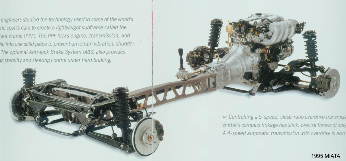 1995_Mazda_Miata_Chassis.jpg.181497ec671115f185808dd90bbb62f5.jpg