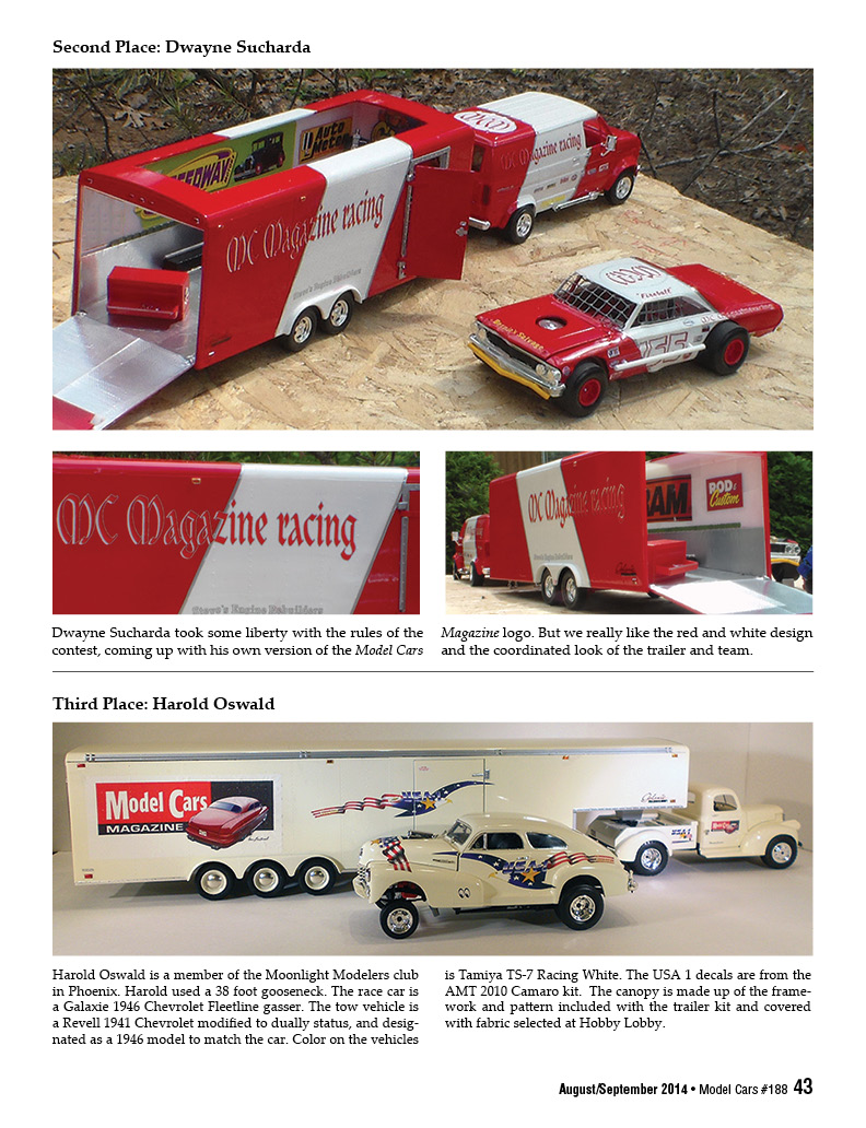 Contests Archives - Model Cars Magazine